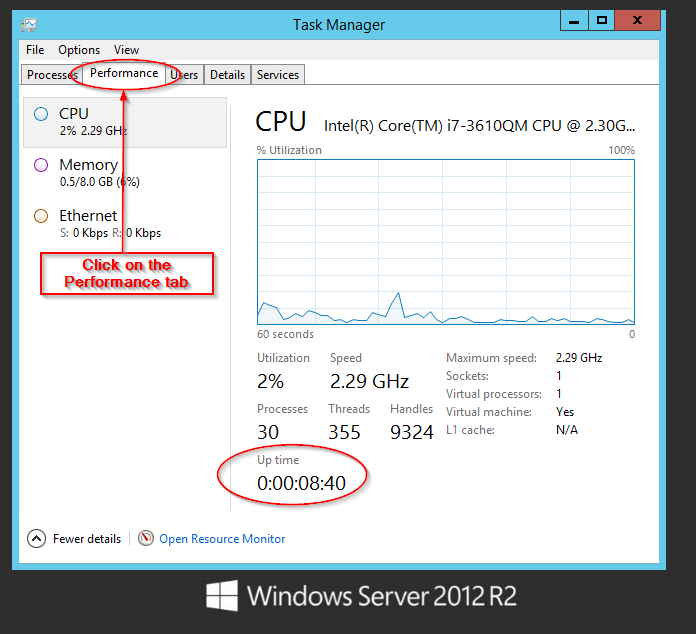 Windows Server Uptime is on the Performance Tab of the Task Manager